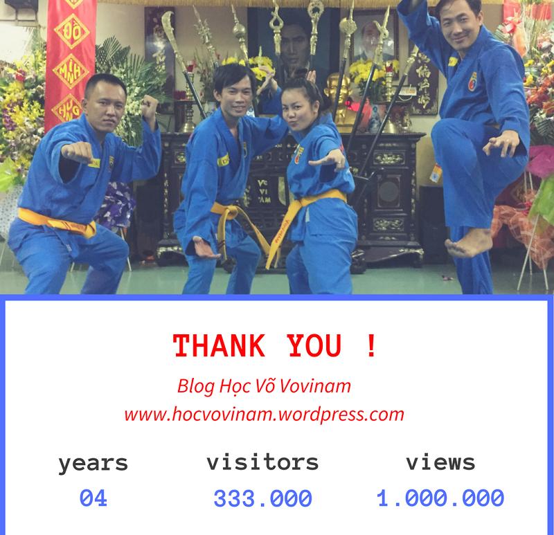 Blog Học Võ Vovinam đạt mốc 1,000,000 views
